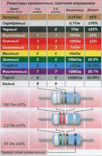 терморезисторы обозначение на схеме